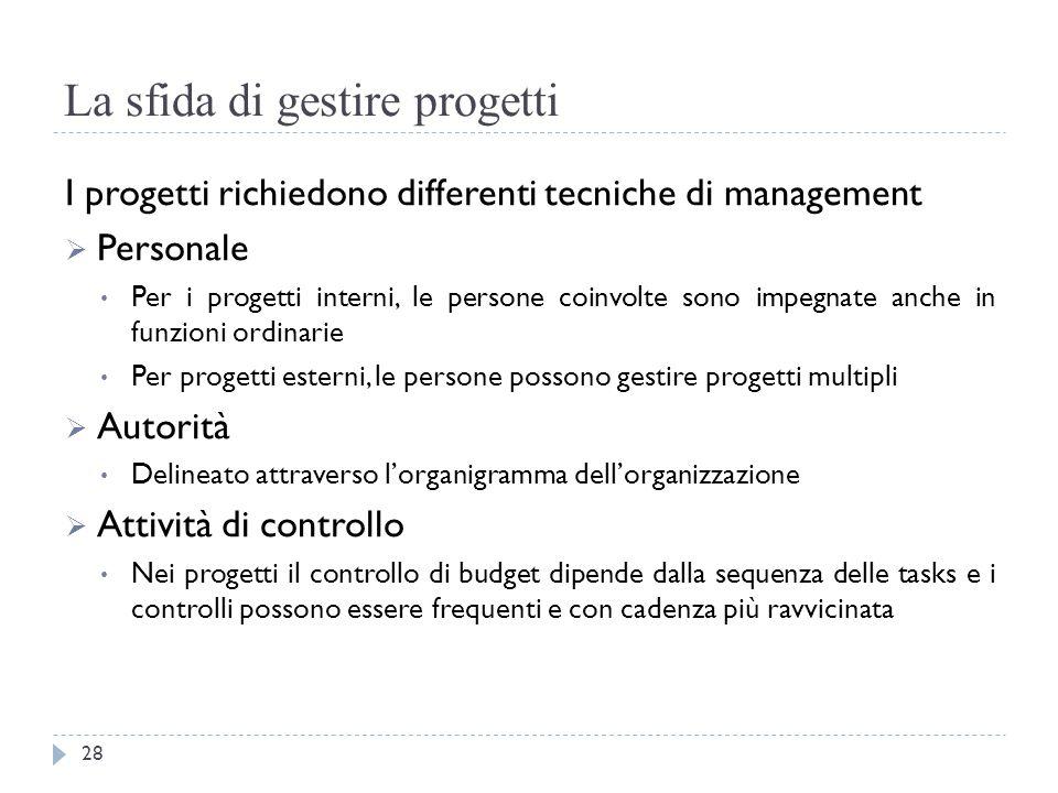 La sfida di gestire progetti I progetti richiedono differenti tecniche di management  Personale Per i progetti interni, le persone coinvolte sono imp