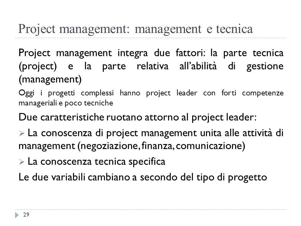 Project management: management e tecnica Project management integra due fattori: la parte tecnica (project) e la parte relativa all'abilità di gestion