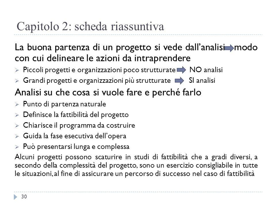 Capitolo 2: scheda riassuntiva La buona partenza di un progetto si vede dall'analisi modo con cui delineare le azioni da intraprendere  Piccoli proge