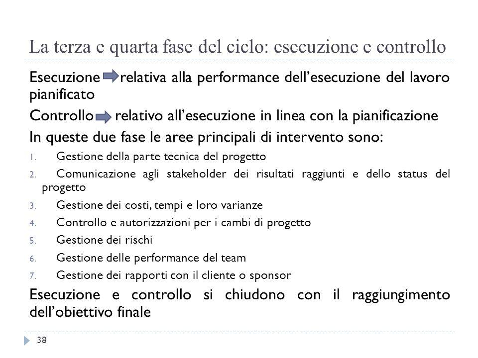 La terza e quarta fase del ciclo: esecuzione e controllo Esecuzione relativa alla performance dell'esecuzione del lavoro pianificato Controllo relativ