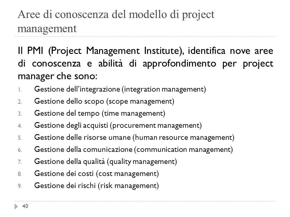 Aree di conoscenza del modello di project management Il PMI (Project Management Institute), identifica nove aree di conoscenza e abilità di approfondi