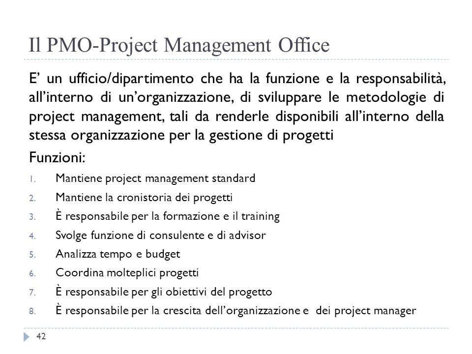 Il PMO-Project Management Office E' un ufficio/dipartimento che ha la funzione e la responsabilità, all'interno di un'organizzazione, di sviluppare le