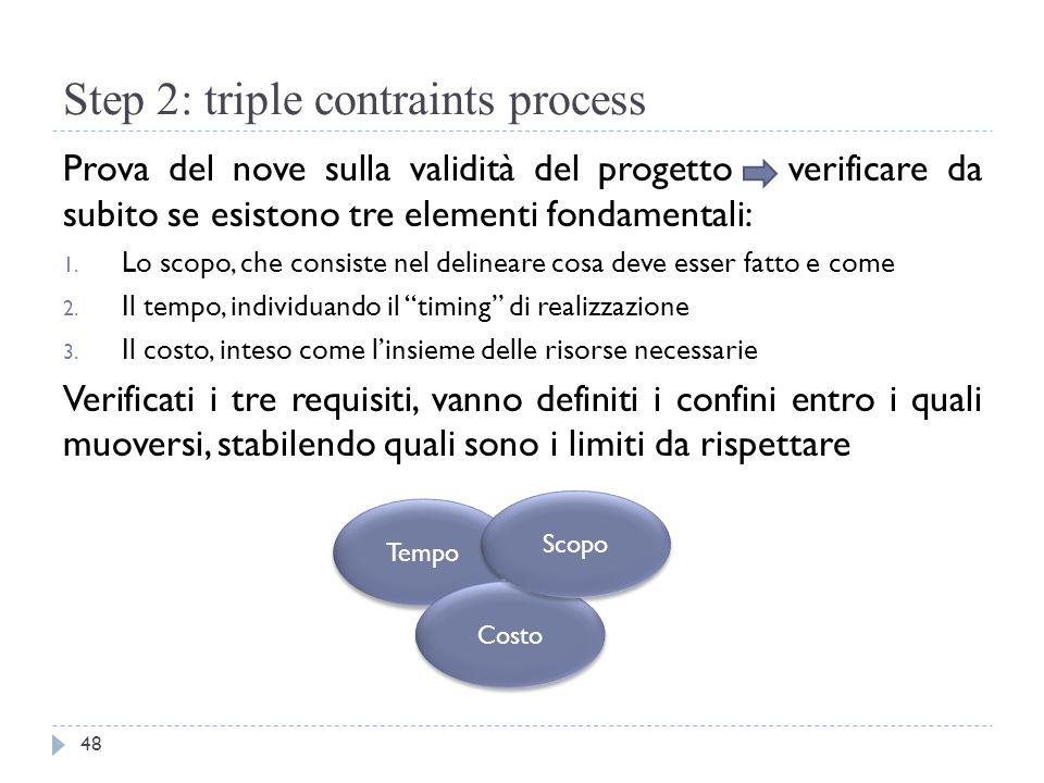 Step 2: triple contraints process Prova del nove sulla validità del progetto verificare da subito se esistono tre elementi fondamentali: 1. Lo scopo,
