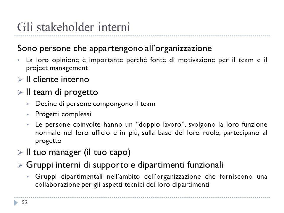 Gli stakeholder interni Sono persone che appartengono all'organizzazione La loro opinione è importante perché fonte di motivazione per il team e il pr