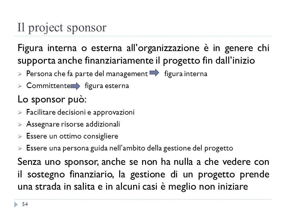 Il project sponsor Figura interna o esterna all'organizzazione è in genere chi supporta anche finanziariamente il progetto fin dall'inizio  Persona c