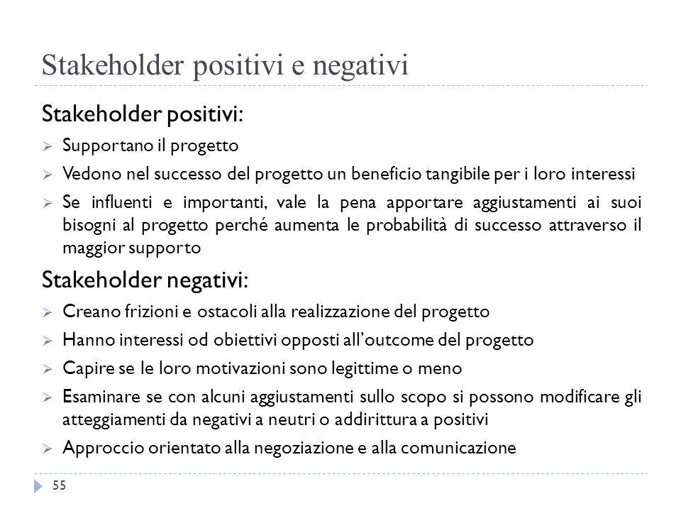 Stakeholder positivi e negativi Stakeholder positivi:  Supportano il progetto  Vedono nel successo del progetto un beneficio tangibile per i loro in