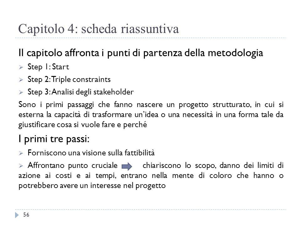 Capitolo 4: scheda riassuntiva Il capitolo affronta i punti di partenza della metodologia  Step 1: Start  Step 2: Triple constraints  Step 3: Anali