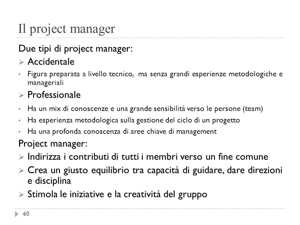 Il project manager Due tipi di project manager:  Accidentale Figura preparata a livello tecnico, ma senza grandi esperienze metodologiche e manageria
