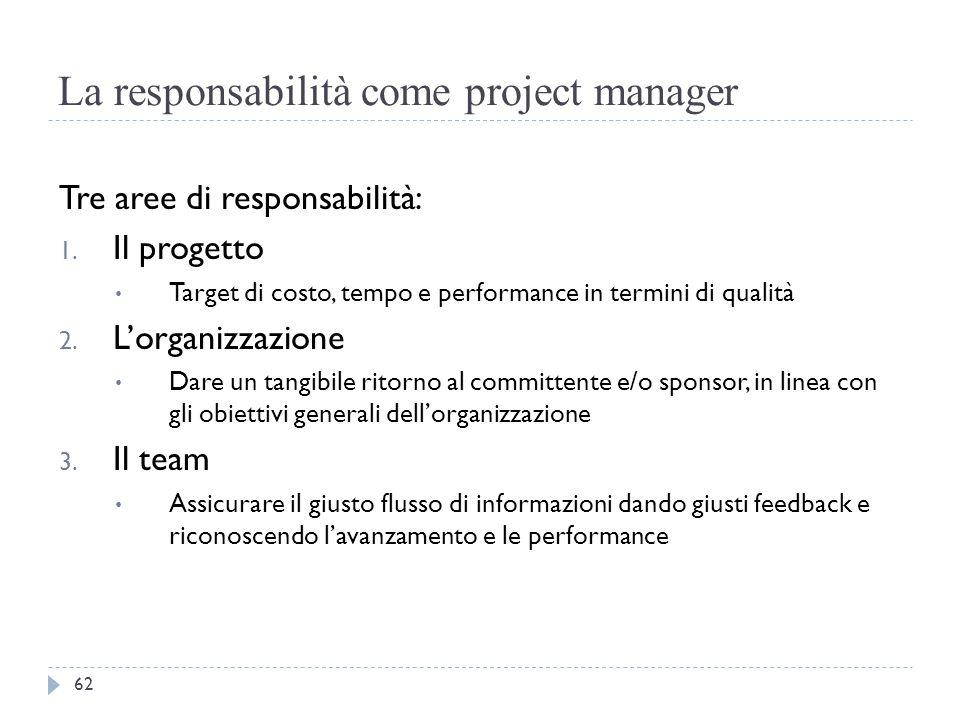 La responsabilità come project manager Tre aree di responsabilità: 1. Il progetto Target di costo, tempo e performance in termini di qualità 2. L'orga