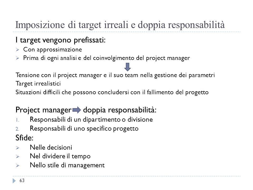Imposizione di target irreali e doppia responsabilità I target vengono prefissati:  Con approssimazione  Prima di ogni analisi e del coinvolgimento