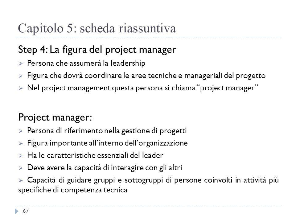 Capitolo 5: scheda riassuntiva Step 4: La figura del project manager  Persona che assumerà la leadership  Figura che dovrà coordinare le aree tecnic