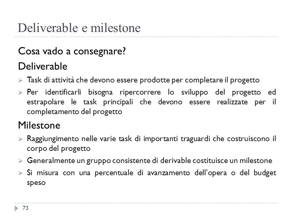 Deliverable e milestone Cosa vado a consegnare? Deliverable  Task di attività che devono essere prodotte per completare il progetto  Per identificar