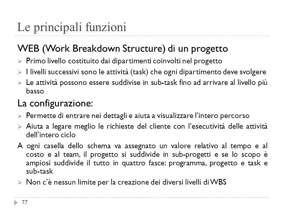 Le principali funzioni WEB (Work Breakdown Structure) di un progetto  Primo livello costituito dai dipartimenti coinvolti nel progetto  I livelli su