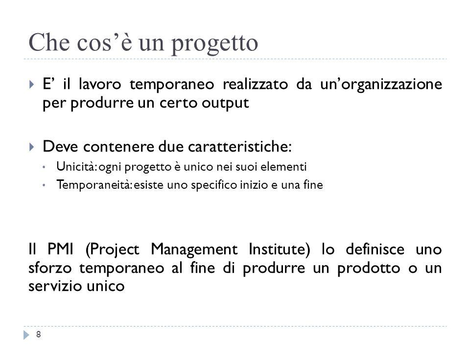 Che cos'è un progetto  E' il lavoro temporaneo realizzato da un'organizzazione per produrre un certo output  Deve contenere due caratteristiche: Uni