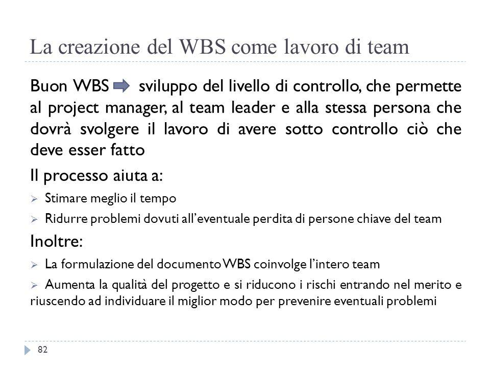 La creazione del WBS come lavoro di team Buon WBS sviluppo del livello di controllo, che permette al project manager, al team leader e alla stessa per