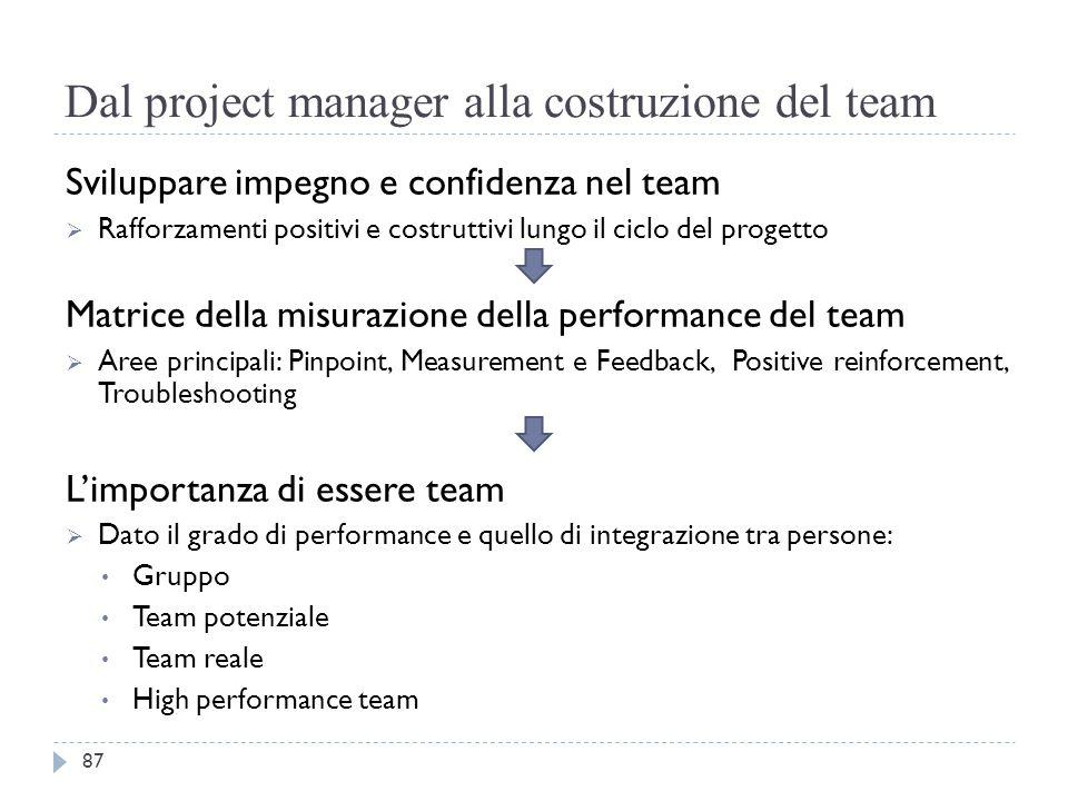 Dal project manager alla costruzione del team Sviluppare impegno e confidenza nel team  Rafforzamenti positivi e costruttivi lungo il ciclo del proge