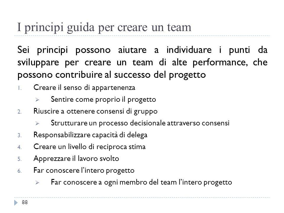 I principi guida per creare un team Sei principi possono aiutare a individuare i punti da sviluppare per creare un team di alte performance, che posso