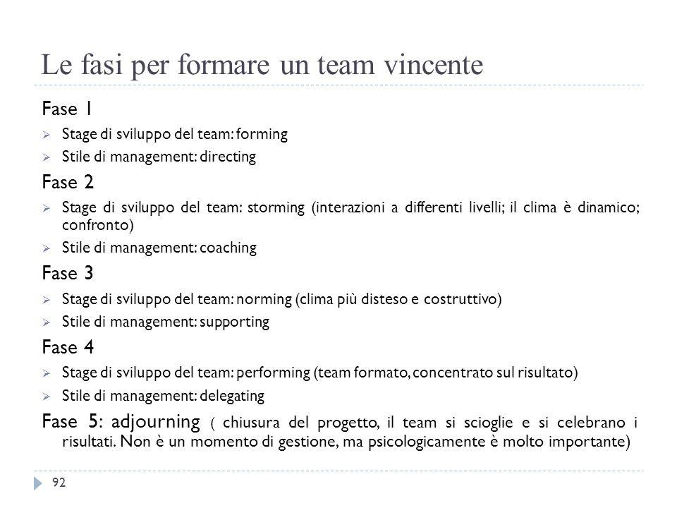 Le fasi per formare un team vincente Fase 1  Stage di sviluppo del team: forming  Stile di management: directing Fase 2  Stage di sviluppo del team