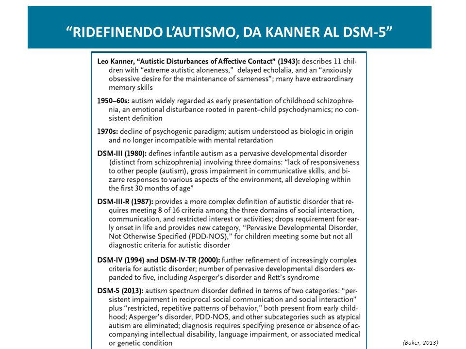 DSM-5: CRITERI DIAGNOSTICI 1.