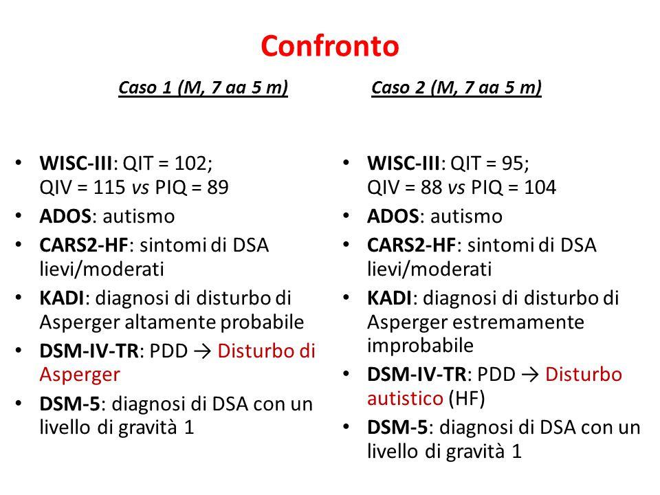 Confronto Caso 1 (M, 7 aa 5 m) Caso 2 (M, 7 aa 5 m) WISC-III: QIT = 102; QIV = 115 vs PIQ = 89 ADOS: autismo CARS2-HF: sintomi di DSA lievi/moderati K