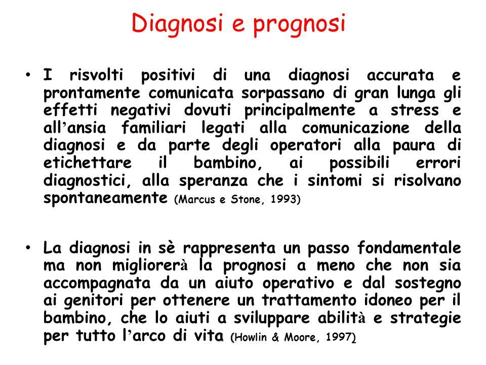 Diagnosi e prognosi I risvolti positivi di una diagnosi accurata e prontamente comunicata sorpassano di gran lunga gli effetti negativi dovuti princip