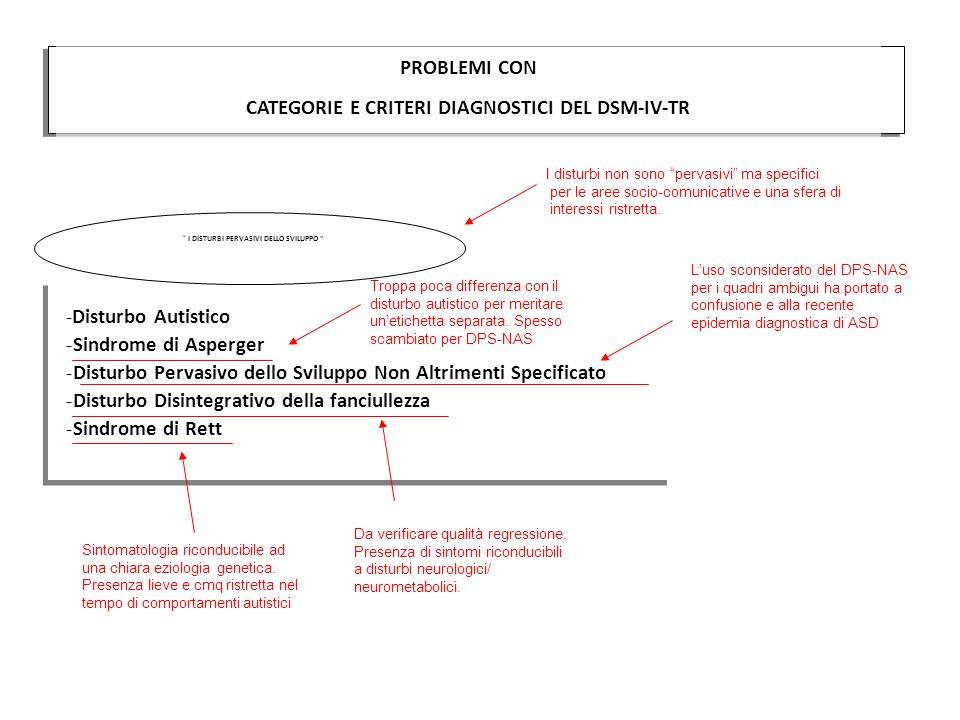 DSM-5: CRITERI DIAGNOSTICI per Autism Spectrum Disorders B.
