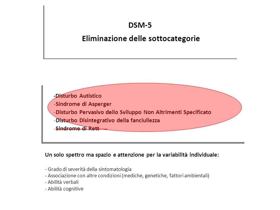 DSM-5 Eliminazione delle sottocategorie -Disturbo Autistico -Sindrome di Asperger -Disturbo Pervasivo dello Sviluppo Non Altrimenti Specificato -Distu