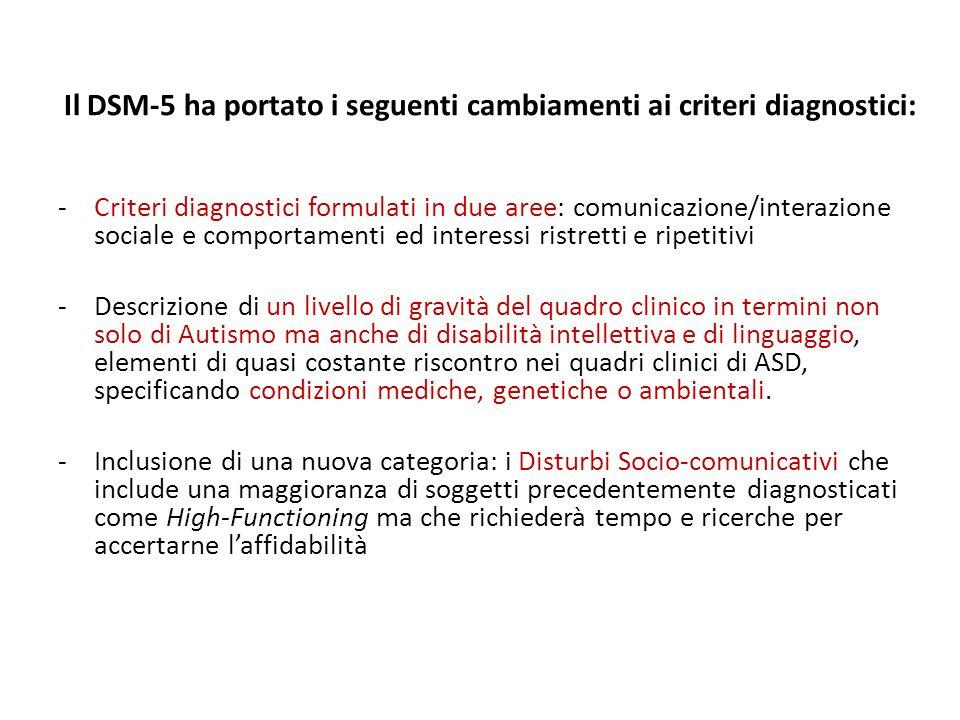 - Criteri diagnostici formulati in due aree: comunicazione/interazione sociale e comportamenti ed interessi ristretti e ripetitivi -Descrizione di un