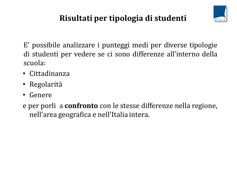 Risultati per tipologia di studenti E' possibile analizzare i punteggi medi per diverse tipologie di studenti per vedere se ci sono differenze all'interno della scuola: Cittadinanza Regolarità Genere e per porli a confronto con le stesse differenze nella regione, nell'area geografica e nell'Italia intera.