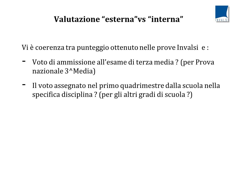 Valutazione esterna vs interna Vi è coerenza tra punteggio ottenuto nelle prove Invalsi e : - Voto di ammissione all'esame di terza media .