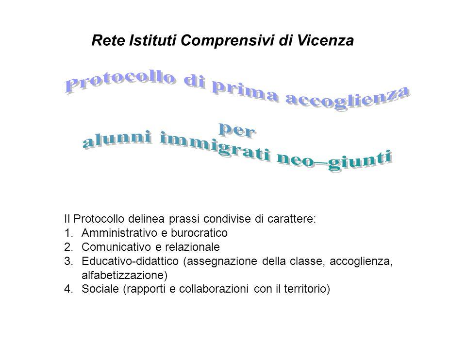 Rete Istituti Comprensivi di Vicenza Il Protocollo delinea prassi condivise di carattere: 1.Amministrativo e burocratico 2.Comunicativo e relazionale