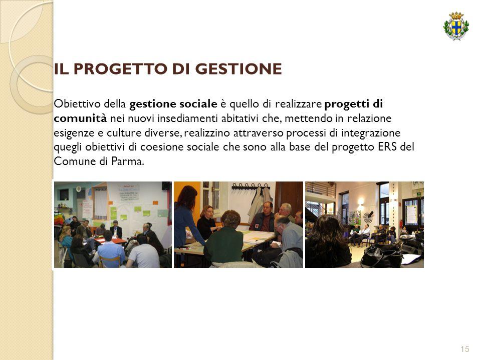 15 IL PROGETTO DI GESTIONE Obiettivo della gestione sociale è quello di realizzare progetti di comunità nei nuovi insediamenti abitativi che, mettendo