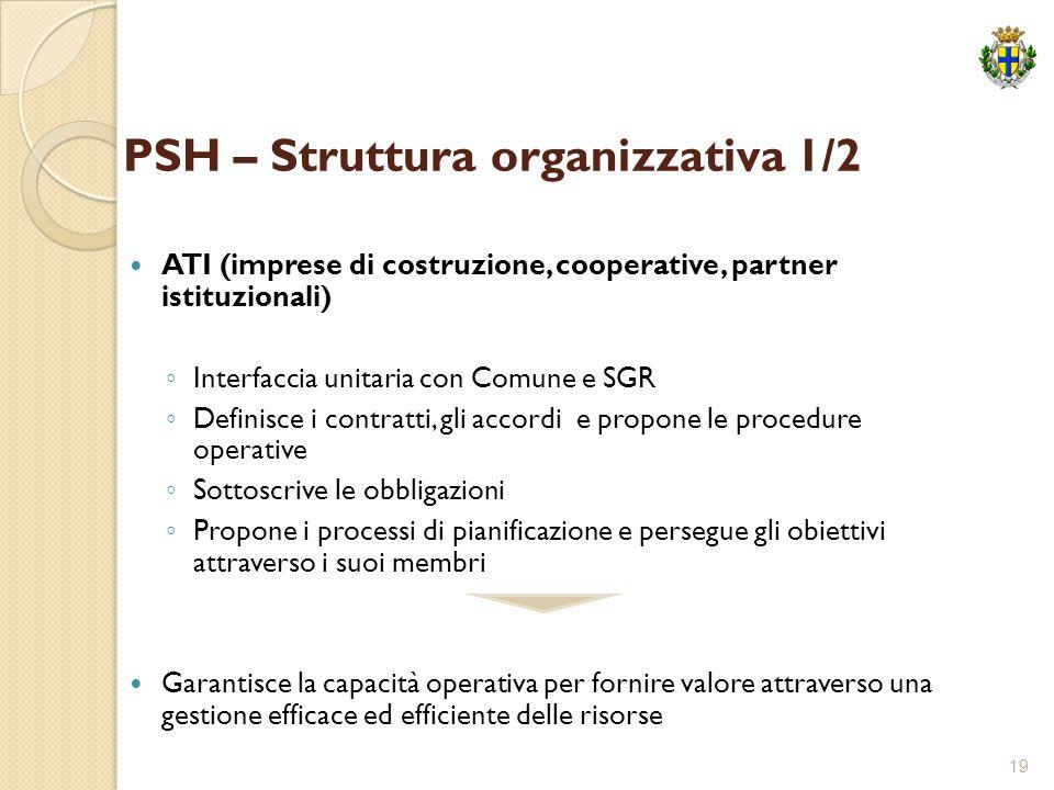 19 PSH – Struttura organizzativa 1/2 ATI (imprese di costruzione, cooperative, partner istituzionali) ◦ Interfaccia unitaria con Comune e SGR ◦ Defini