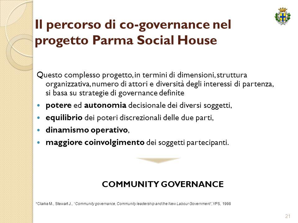 21 Il percorso di co-governance nel progetto Parma Social House Questo complesso progetto, in termini di dimensioni, struttura organizzativa, numero d