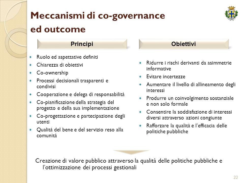 22 Meccanismi di co-governance ed outcome Ruolo ed aspettative definiti Chiarezza di obiettivi Co-ownership Processi decisionali trasparenti e condivi