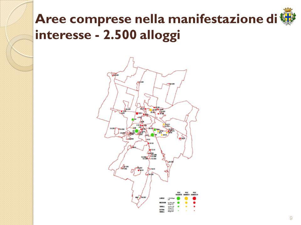 9 Aree comprese nella manifestazione di interesse - 2.500 alloggi
