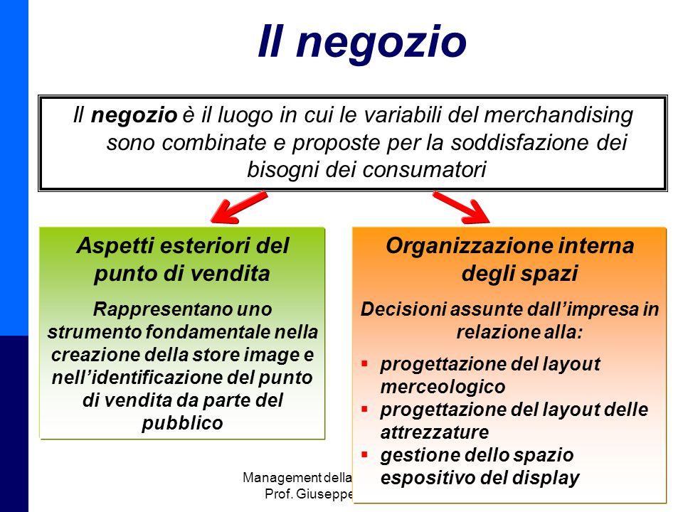 Management della Distribuzione - Prof. Giuseppe Calabrese 12 Il negozio Il negozio è il luogo in cui le variabili del merchandising sono combinate e p