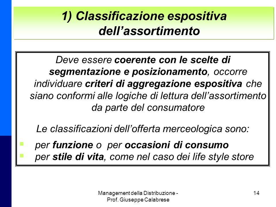 Management della Distribuzione - Prof. Giuseppe Calabrese 14 1) Classificazione espositiva dell'assortimento Deve essere coerente con le scelte di seg