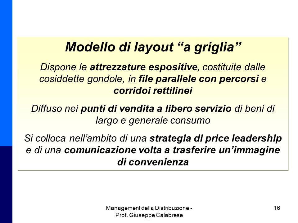 """Management della Distribuzione - Prof. Giuseppe Calabrese 16 Modello di layout """"a griglia"""" Dispone le attrezzature espositive, costituite dalle cosidd"""
