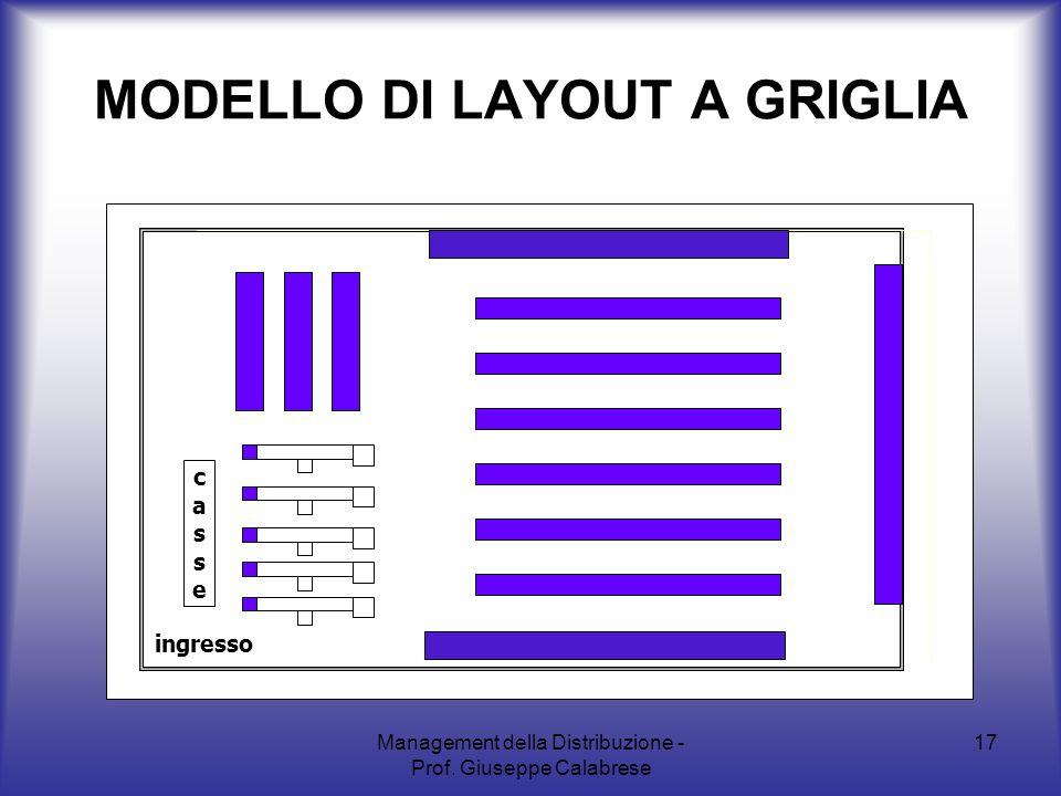 Management della Distribuzione - Prof. Giuseppe Calabrese 17 MODELLO DI LAYOUT A GRIGLIA cassecasse ingresso