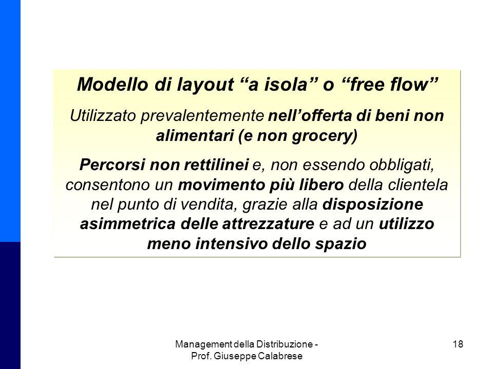 """Management della Distribuzione - Prof. Giuseppe Calabrese 18 Modello di layout """"a isola"""" o """"free flow"""" Utilizzato prevalentemente nell'offerta di beni"""