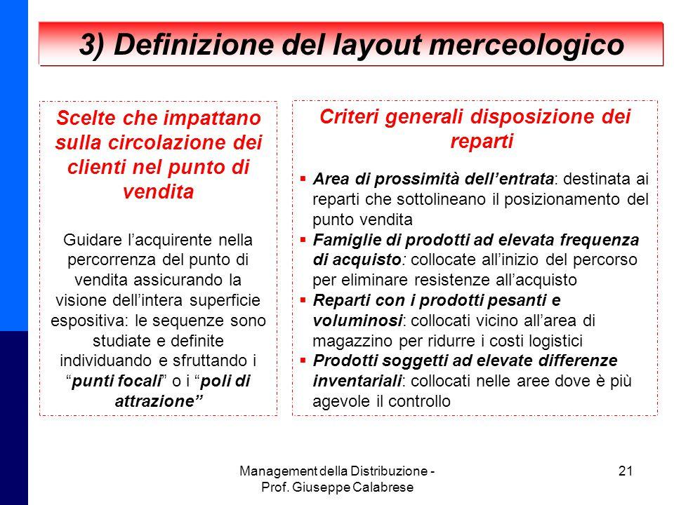 Management della Distribuzione - Prof. Giuseppe Calabrese 21 3) Definizione del layout merceologico Scelte che impattano sulla circolazione dei client