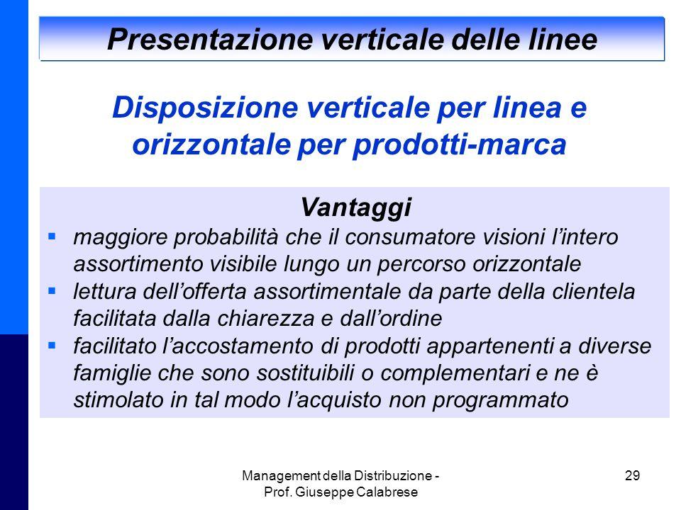 Management della Distribuzione - Prof. Giuseppe Calabrese 29 Presentazione verticale delle linee Disposizione verticale per linea e orizzontale per pr