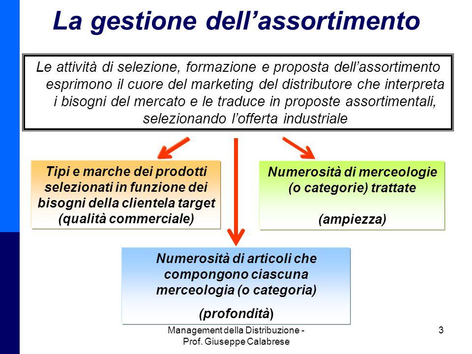 Management della Distribuzione - Prof. Giuseppe Calabrese 3 La gestione dell'assortimento Le attività di selezione, formazione e proposta dell'assorti