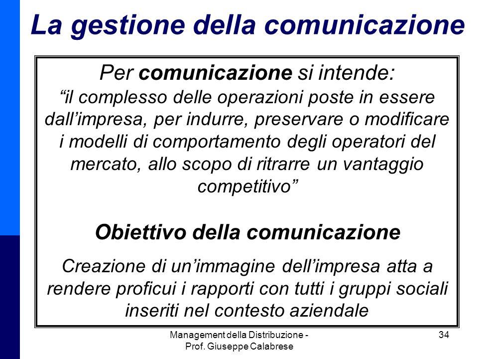"""Management della Distribuzione - Prof. Giuseppe Calabrese 34 La gestione della comunicazione Per comunicazione si intende: """"il complesso delle operazi"""