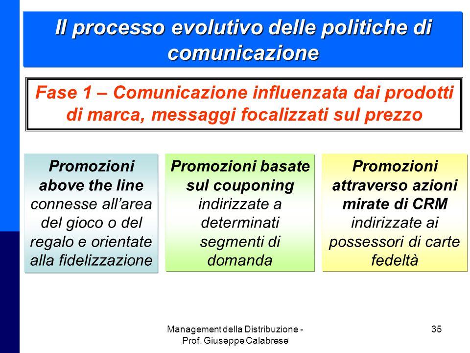 Management della Distribuzione - Prof. Giuseppe Calabrese 35 Fase 1 – Comunicazione influenzata dai prodotti di marca, messaggi focalizzati sul prezzo