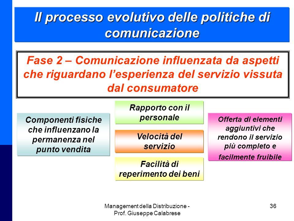 Management della Distribuzione - Prof. Giuseppe Calabrese 36 Fase 2 – Comunicazione influenzata da aspetti che riguardano l'esperienza del servizio vi