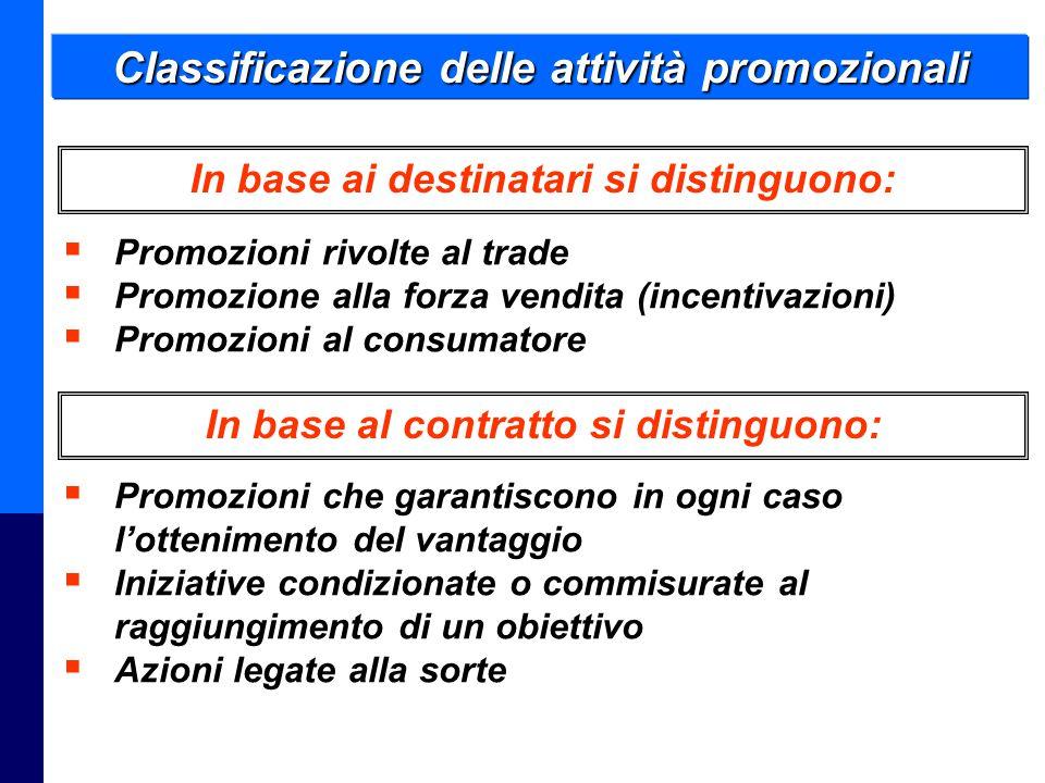 Management della Distribuzione - Prof. Giuseppe Calabrese 37 In base ai destinatari si distinguono: Classificazione delle attività promozionali  Prom