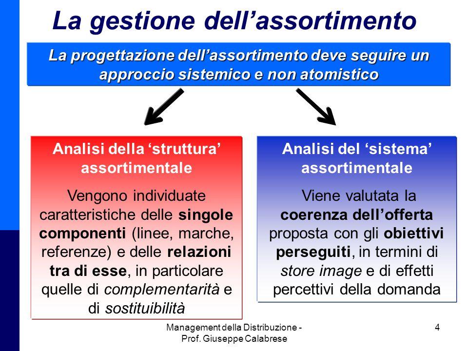 Management della Distribuzione - Prof. Giuseppe Calabrese 4 La gestione dell'assortimento La progettazione dell'assortimento deve seguire un approccio