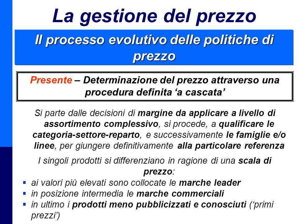 Management della Distribuzione - Prof. Giuseppe Calabrese 47 La gestione del prezzo Il processo evolutivo delle politiche di prezzo Presente – Determi